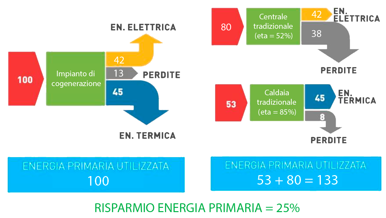 grafico-pag5